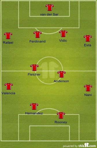 Yolkie's Manchester United in 4-4-2