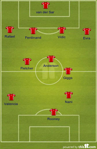 Yolkie's Manchester United in 4-3-3