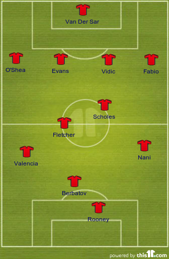 Manchester United potential lineup against Chelsea in the community shield