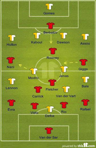 Tottenham Hotspur v Manchester United Formation