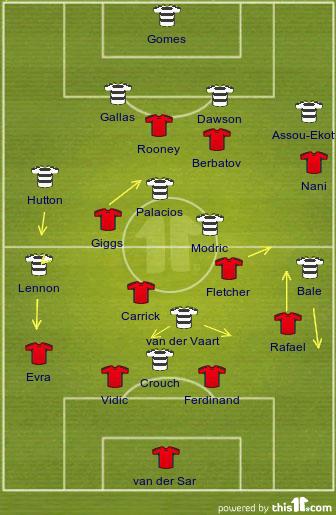 Tottenham 0-0 Manchester United (1/16/2011)