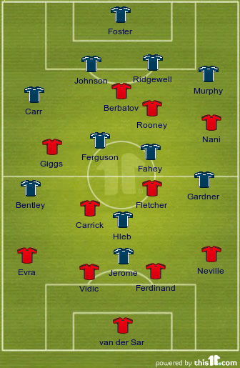 Manchester United vs Birmingham City (1/22) * Projected lineup*
