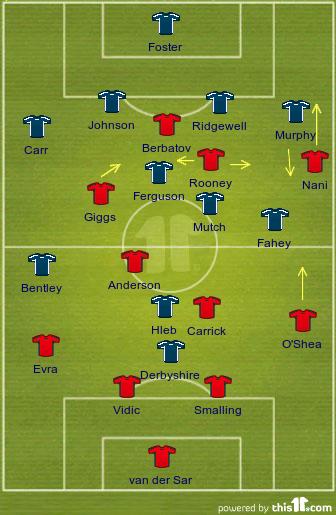 Manchester United v Birmingham City (1/22/2011)