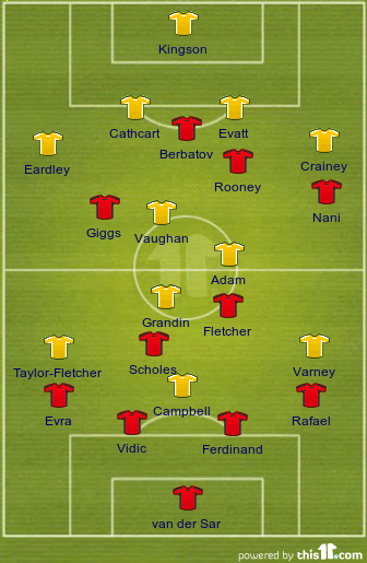Blackpool vs Manchester United (1/25/2011) *Projected lineups*