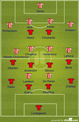 Southampton vs Manchester United *projected lineup*