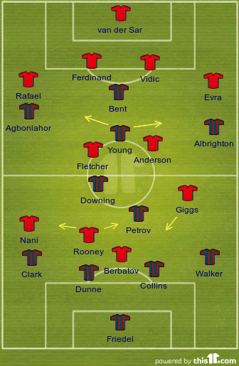 Manchester United vs Aston Villa (2/1/2011) *Projected Lineup*