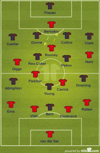 Formations: Manchester United vs Aston Villa