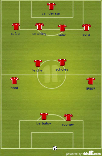 Manchester United Starting 11 Against Wigan Bad1