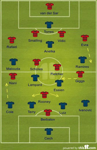 1298938122180328 Match Preview: Chelsea vs. Manchester United