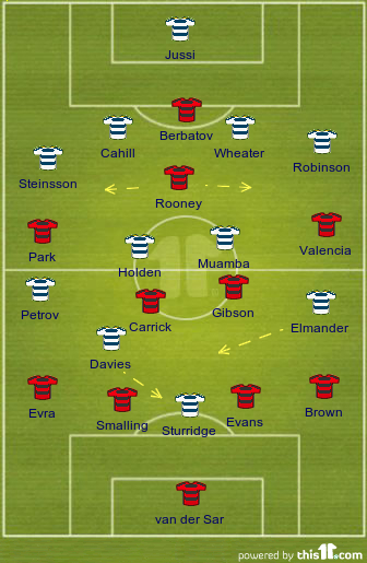 Manchester United vs. Bolton Wanderers Formations