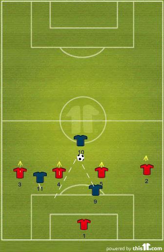 كيف يكون التسلل في كرة القدم