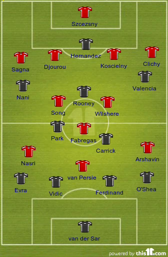 1304158902678349 Arsenal vs. Manchester United: Match Preview