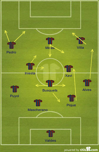 130618867533863 Barcelona vs. Manchester United: Champions League Final Preview   Part One