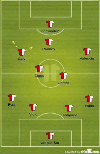Man United team vs. Barca: Champions League Final