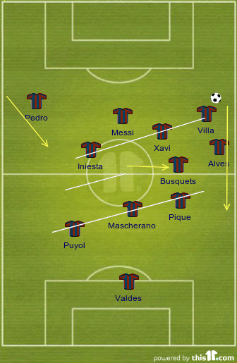 1306441487916046 Barcelona vs. Manchester United: Tactical Analysis of Barca's phases