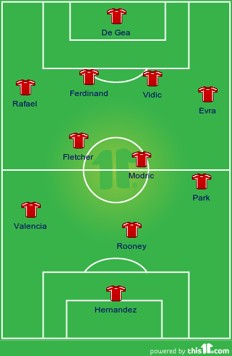 Skuad Pemain Manchester United Musim 2011-2012