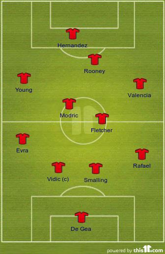 Manchester United 2011 2012 Ideal Starting 11 Joeymac