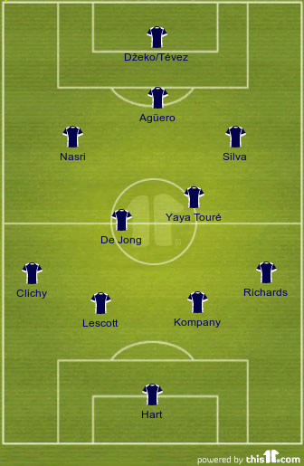 2011-12 Season XIs: Manchester City - Ros54s