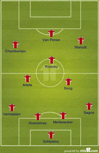 Bolton vs Arsenal Match Thread AbB2aRhacx
