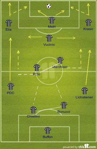 Tactics and Formations Thread AbBaAd7aiu