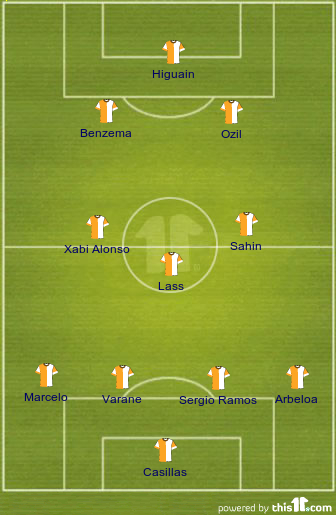 Your Real Madrid dream team AbBhuMlae