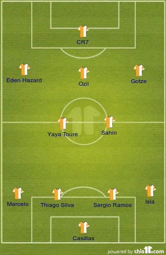 Your Real Madrid dream team AbBhx0padf