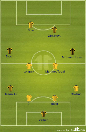 football formations