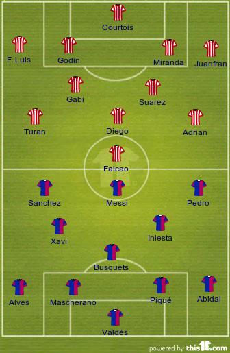AtlAi tico Madrid Vs FC Barcelona Preview Resurgent Colconheros Host Barcelona At The Vicente Calderon