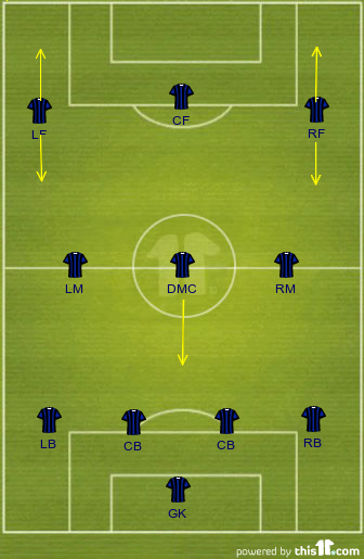 4-3-3 Formation