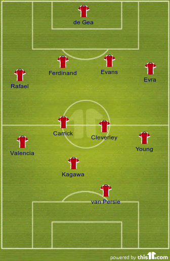 Predicted line-up for Liverpool at home