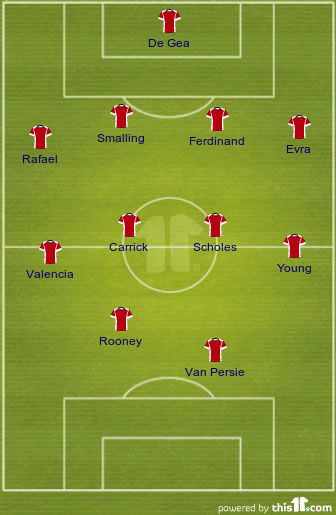Predicted line-up for Stoke at home