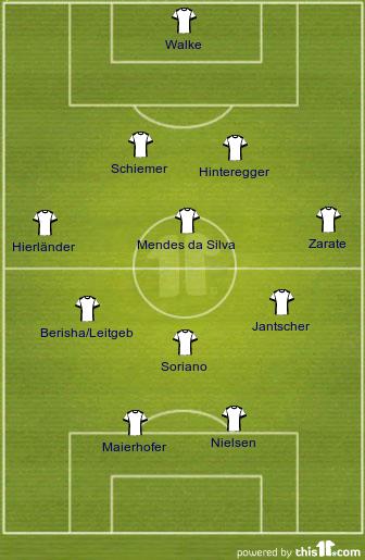 RB Salzburg, 2. Halbzeit  [4-1-3-2]