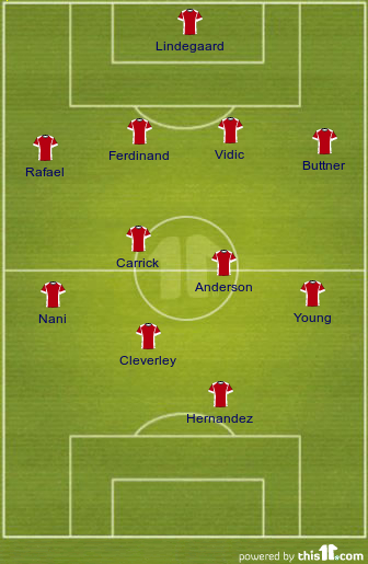 Predicted line-up for Wigan at home