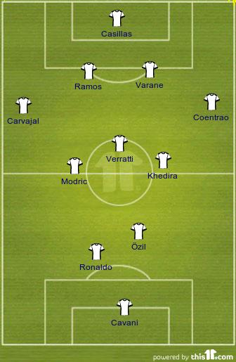 How Real Madrid May Look Like Next Season Under Carlo Ancelotti