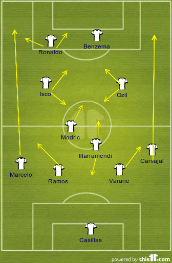 Transfer Rumours | Tactics | Who to buy/sell etc - Page 23 AbE55ioaci