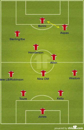Ideal Team AbESWPkapq