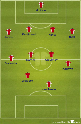 Predicted line-up for Southampton at home