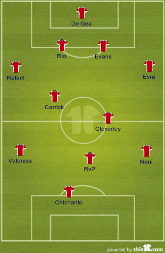 Potential Manchester United team against QPR