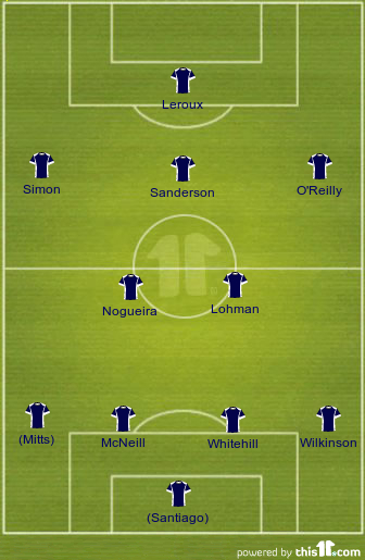 Projected 2013 Boston Breakers Lineup