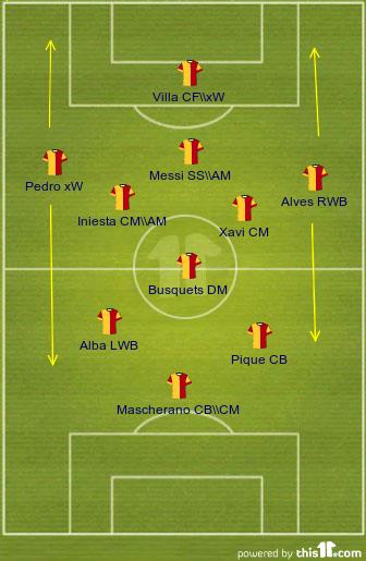 Схема Барселоны в матче с