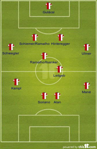 Salzburgs Top-Formation [4-4-2]