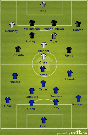 Newcastle v Chelsea Lineup And Formation