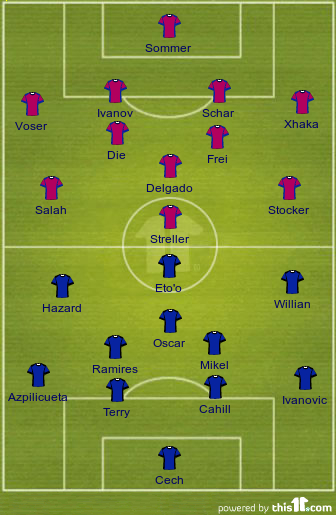 Basel V Chelsea Team News Tactics Line Ups And Prediction Uefa Ch ions League in addition Totw 39 Prediction Thread additionally Salted Cocoa Porter Caramel Corn furthermore Videos in addition Hot Sheet May 10 2013. on oscar prediction sheet