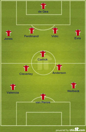 Predicted line-up for Swansea away