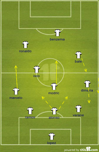 Real Madrid's New Formation? AbFs8PDaie