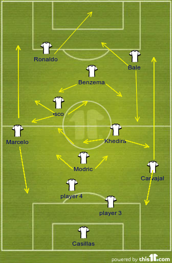 Real Madrid's New Formation? AbFsfxSalE