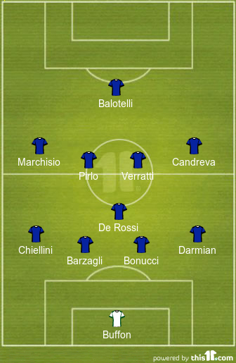 Italy potential world cup football formations