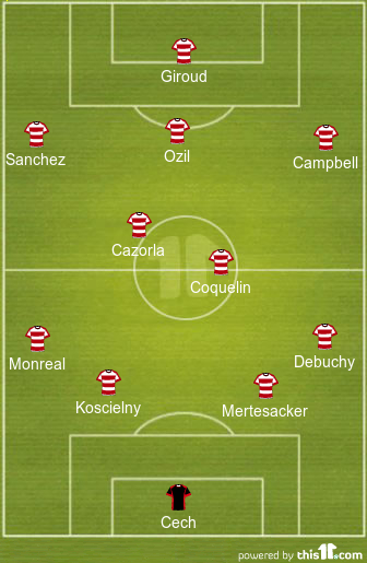 Arsenal Predicted lineup against Bayern Munich, debuchy in for Bellerin 1