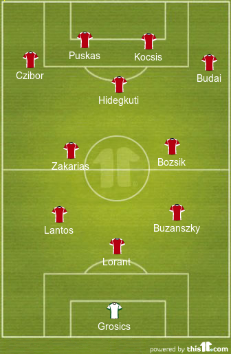 Hungary's formation against England