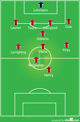 Can Arsenal Play Using The Invincibles Formation With The 2015 16 Squad
